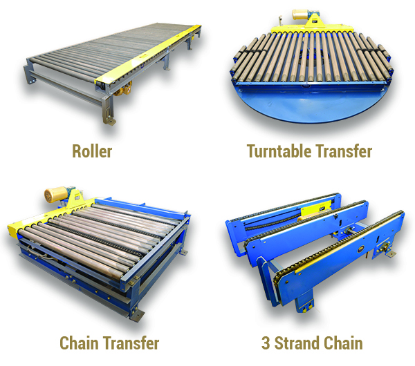 conveying systems, roller conveyor, automated conveyor transfer